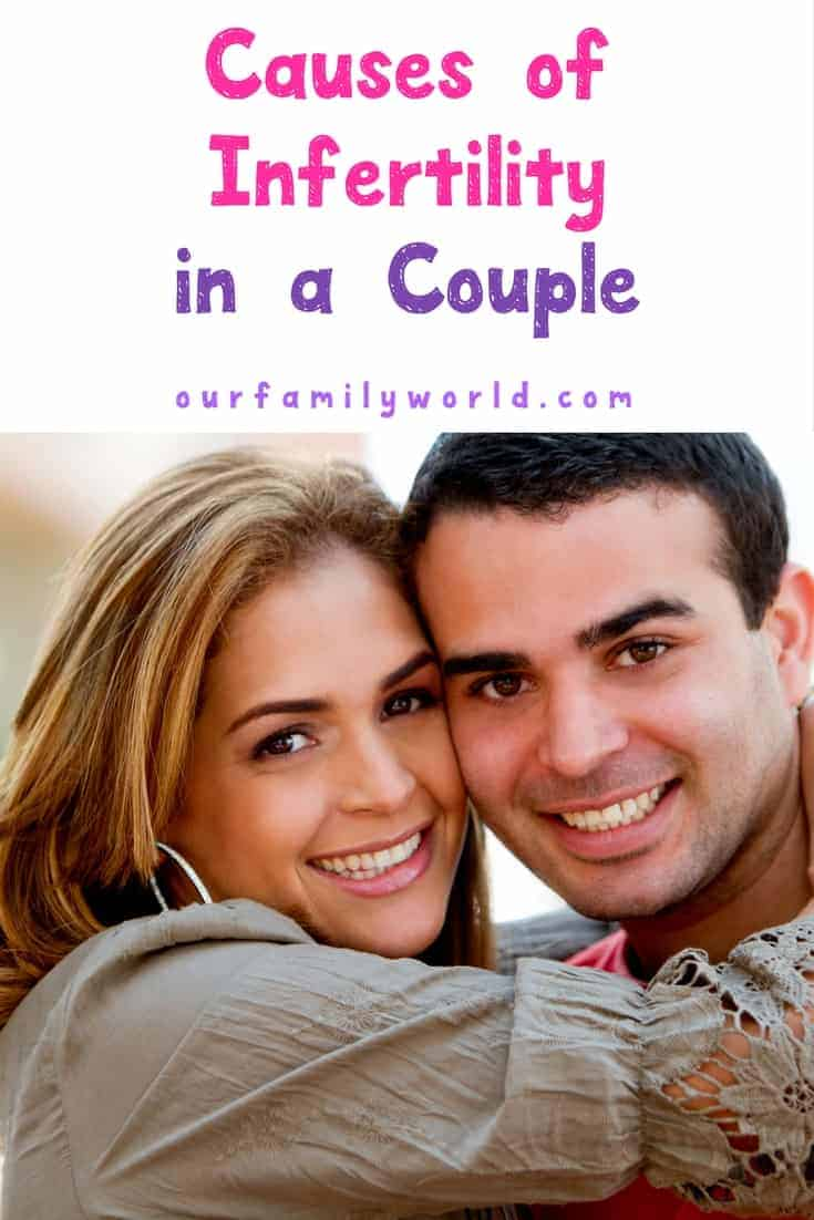 It is scientifically proven that infertility in a couple is relatedto both partners.Only one thirdof infertility cases are related to the female in a couple, while anotherthird is relatedto the male, and the cause of infertility in a couple for the final third is either relatedto both the male and the female or the precise cause for the infertility is simply unexplained.