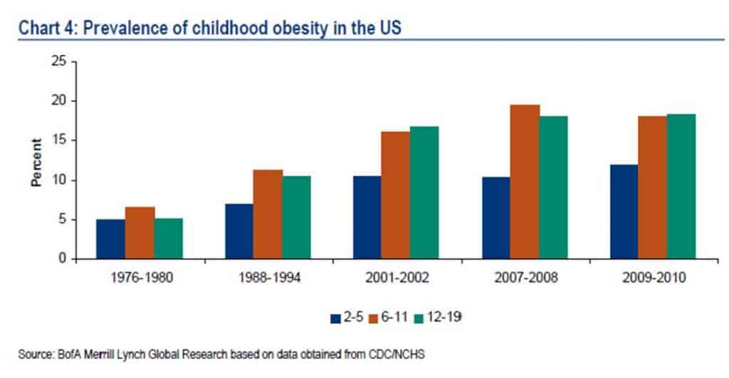 weight-report-cards-danger-childhood-obesity