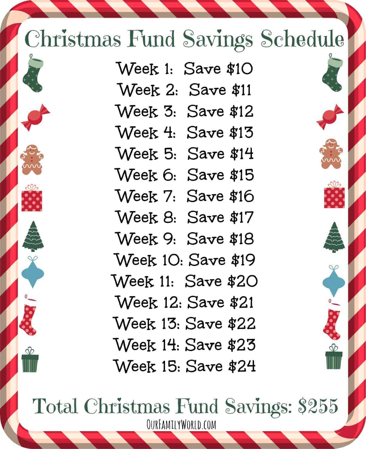 Create A $255 Christmas Fund In Just 15 Weeks