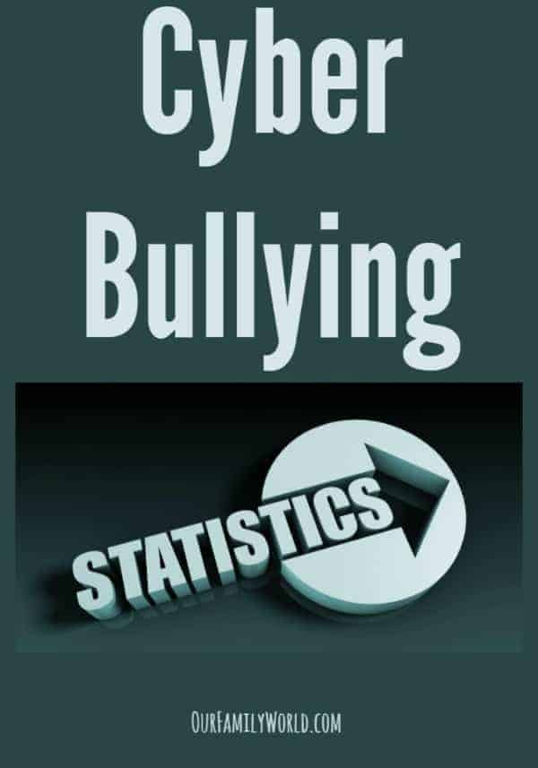 Startling & Disturbing Cyber Bullying Statistics