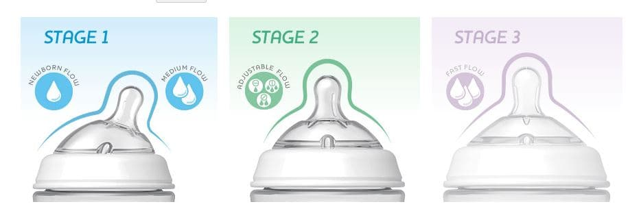 Why is Chicco NaturalFit Feeding System the Best Bottle System?
